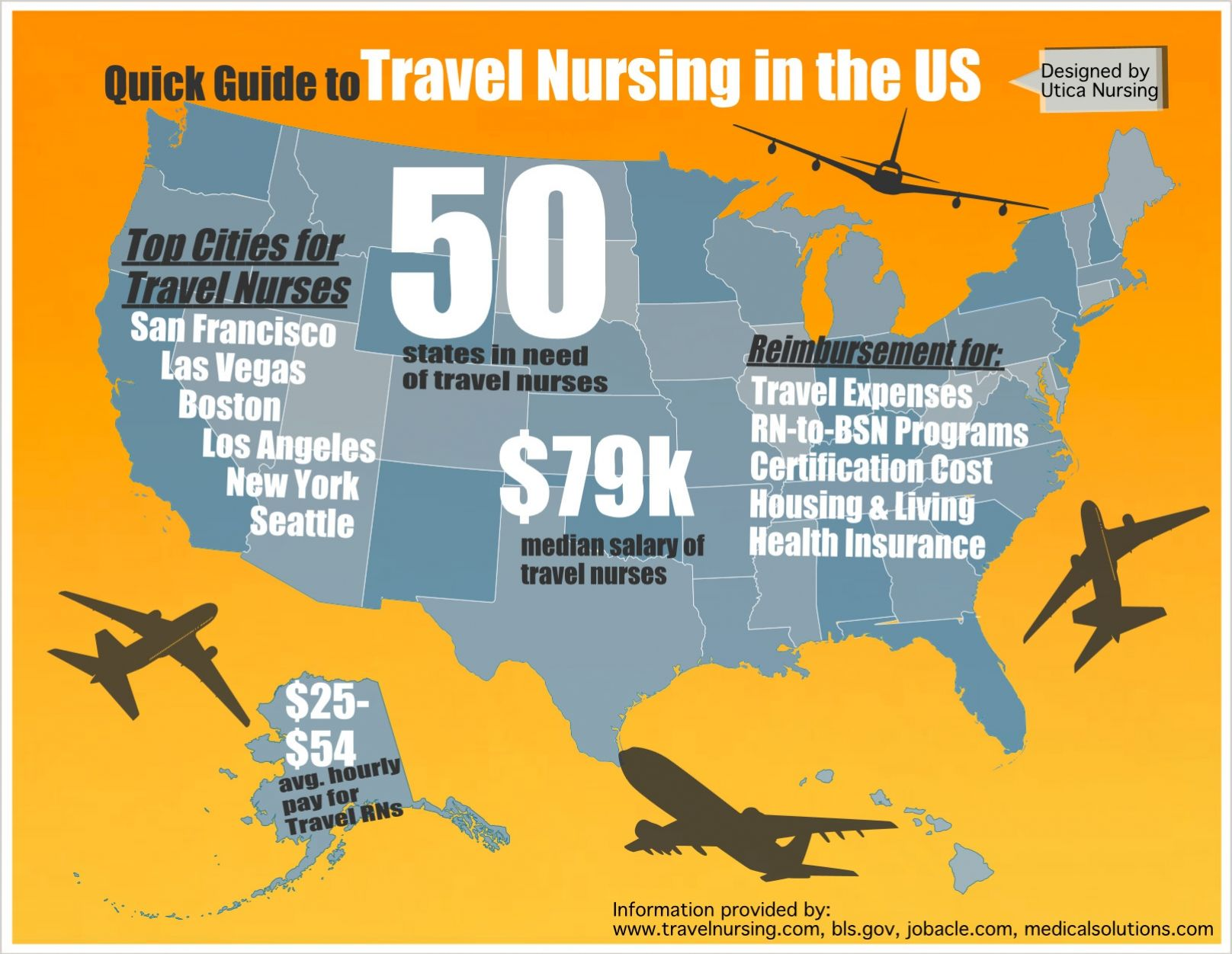 Top 50 high paying Nursing Careers and Specialities, Salary